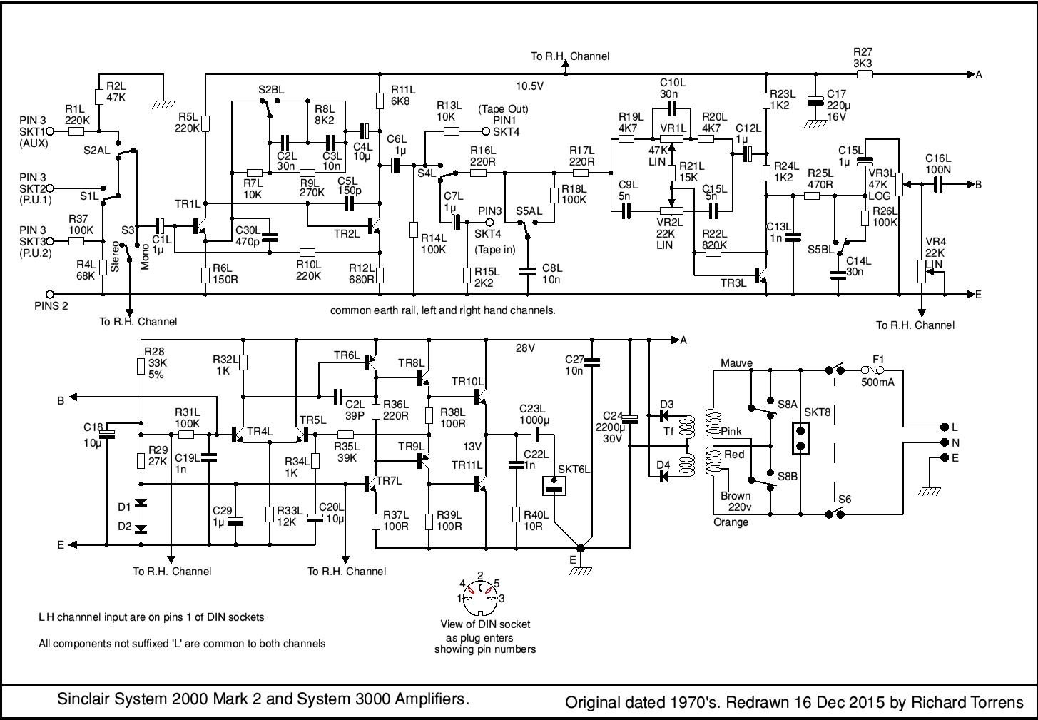sinclair radionics